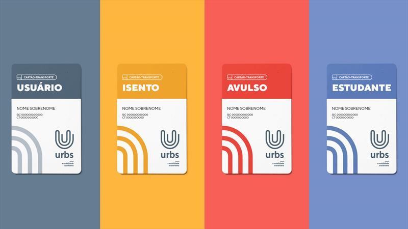 URBS Cartões