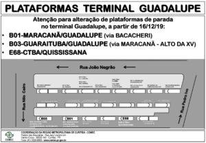 Plataformas Guadalupe